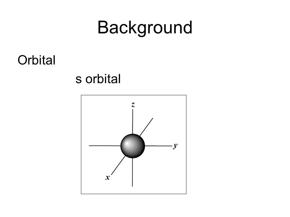 Background Orbital s orbital