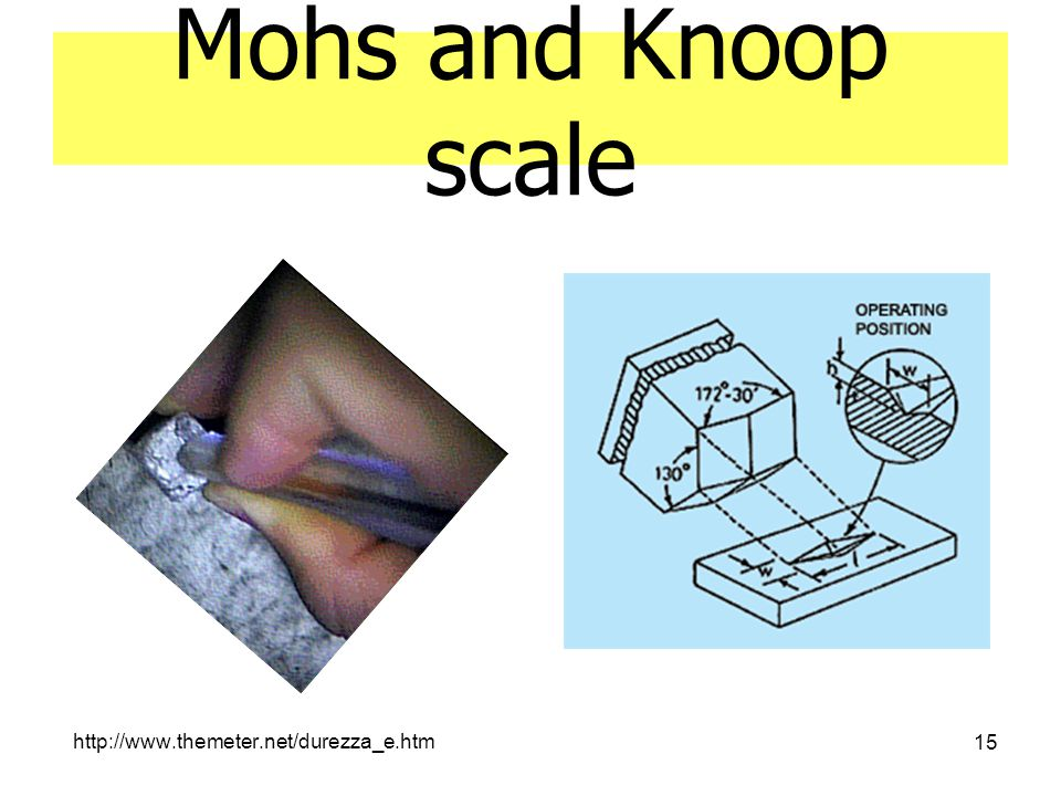 Mohs and Knoop scale