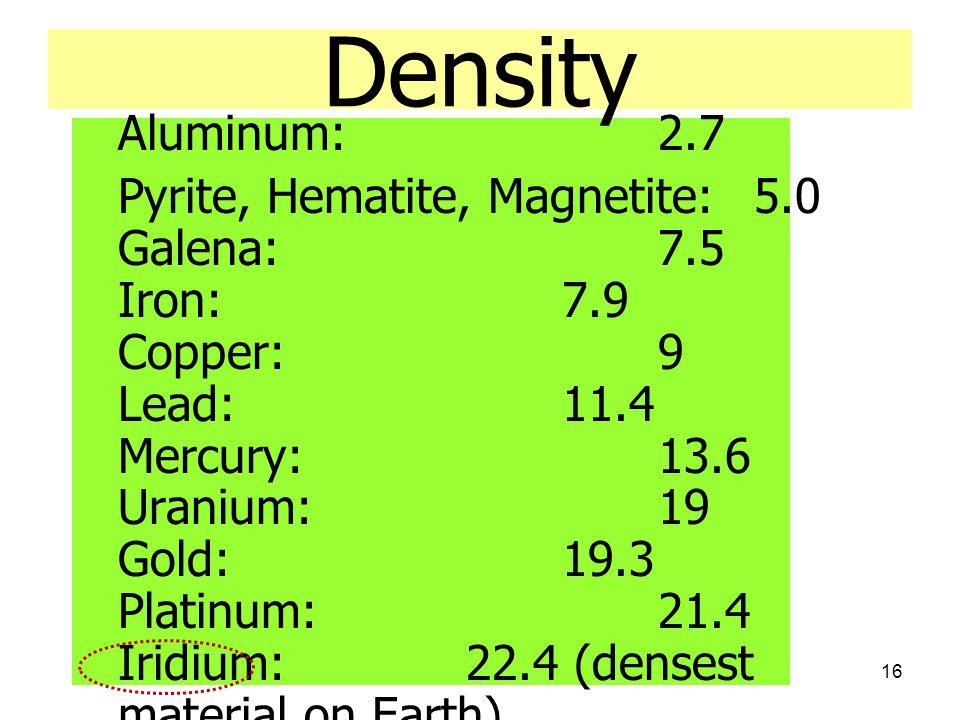 Density Aluminum: 2.7.