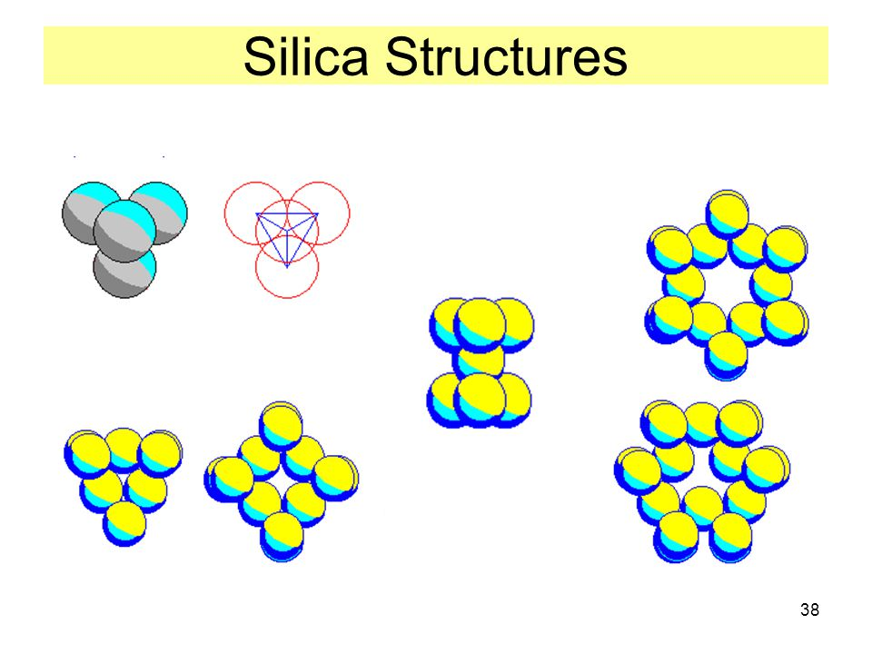 Silica Structures