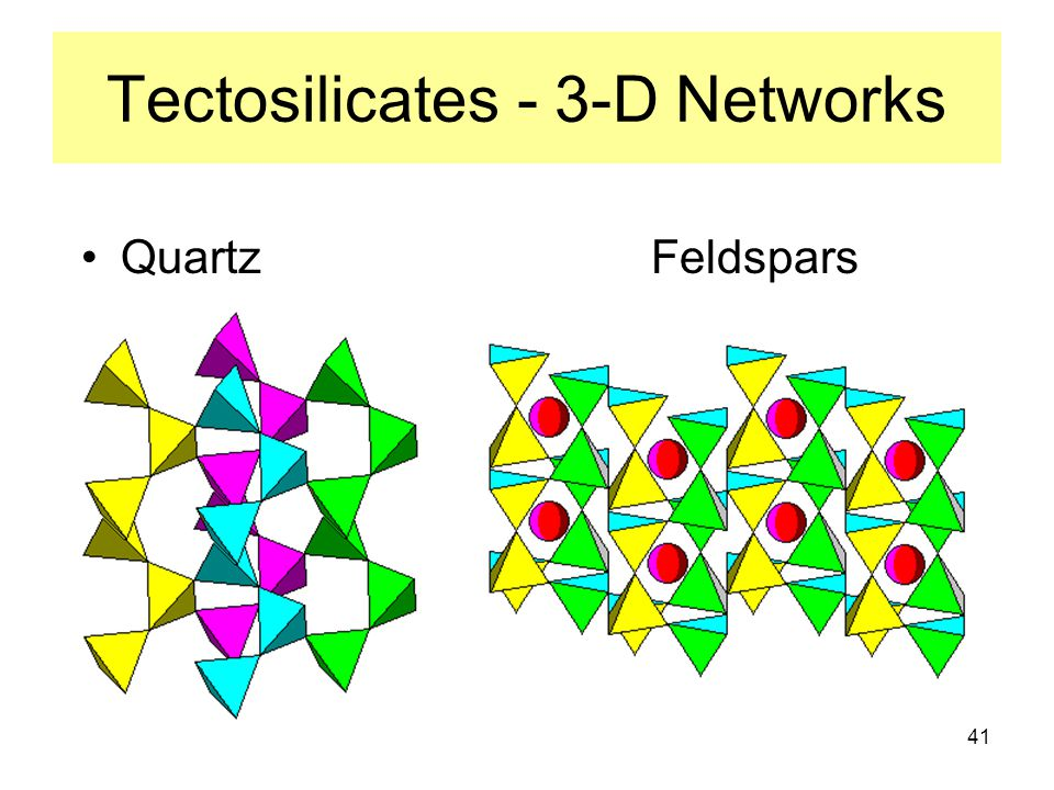 Tectosilicates - 3-D Networks