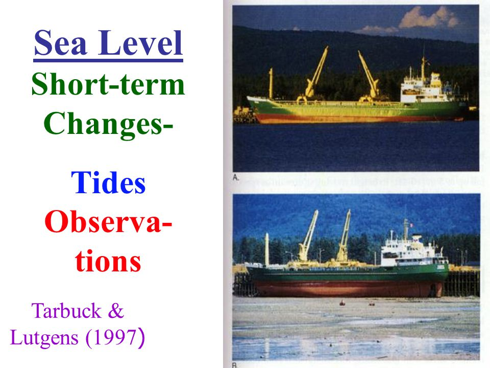 Sea Level Short-term Changes-
