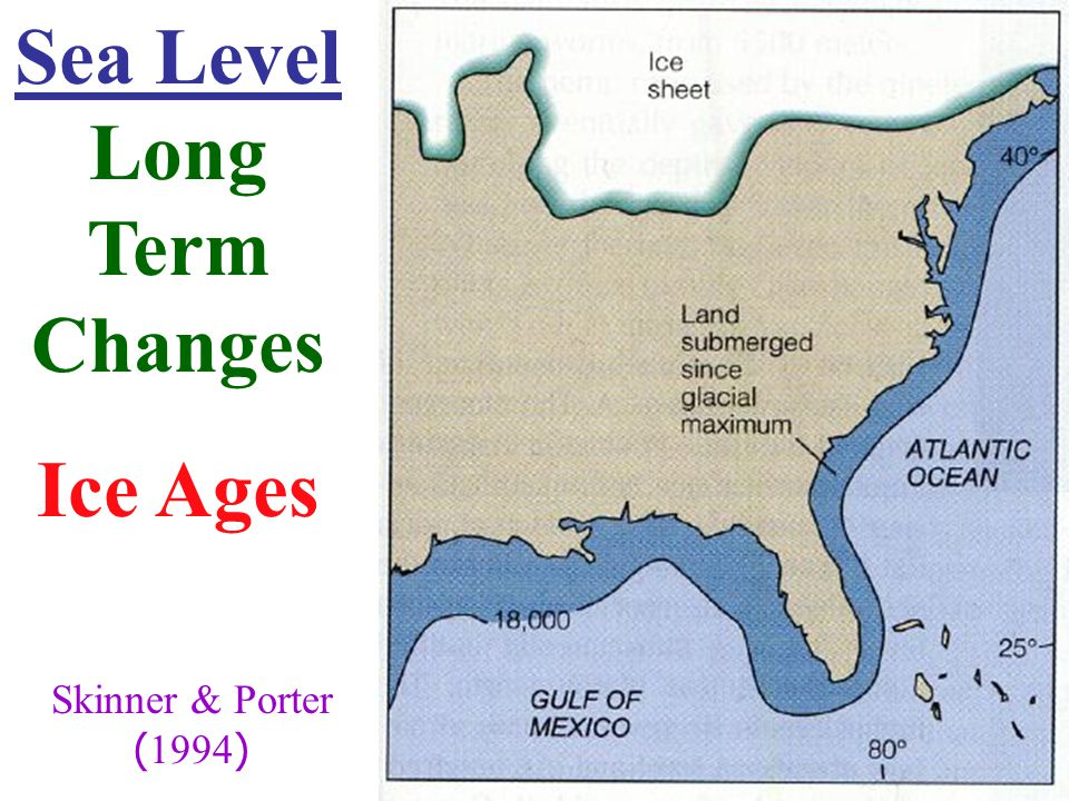 Sea Level Long Term Changes