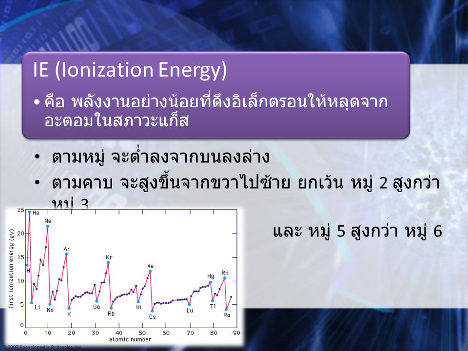 IE (Ionization Energy)