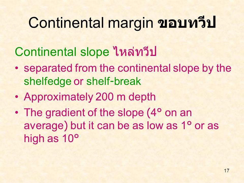 Continental margin ขอบทวีป