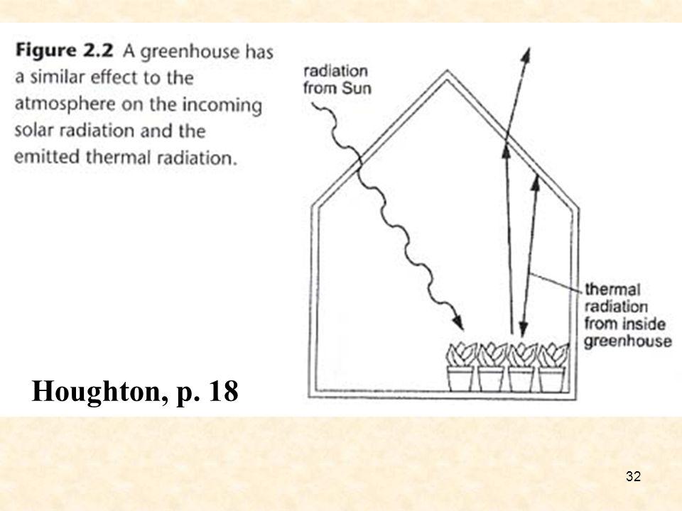 Houghton, p. 18