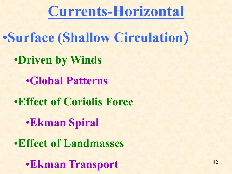 Currents-Horizontal Surface (Shallow Circulation) Driven by Winds