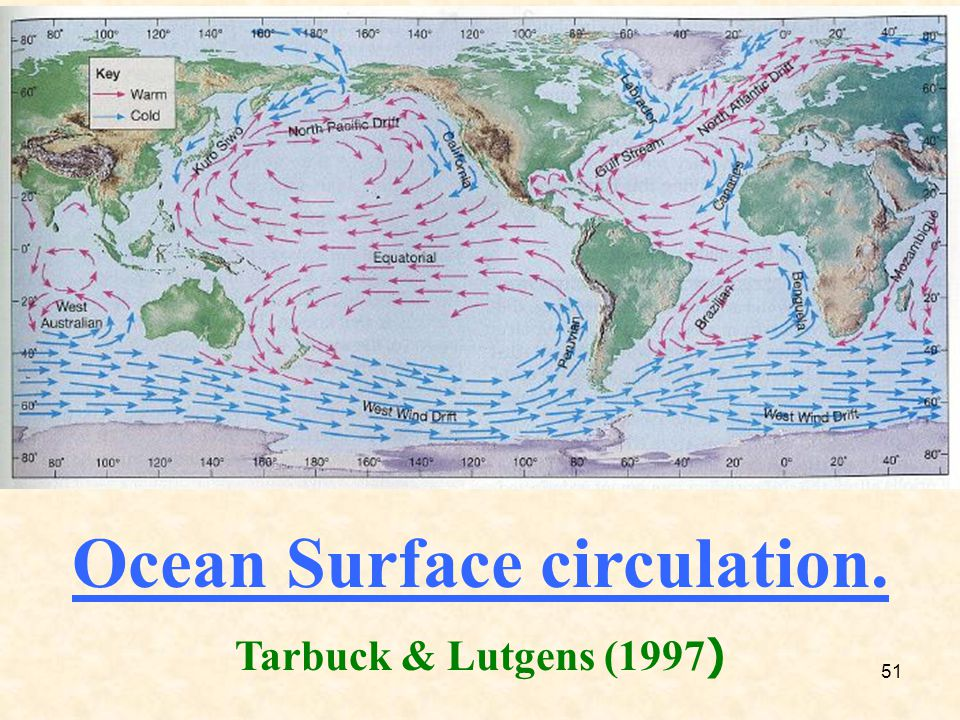 Ocean Surface circulation.