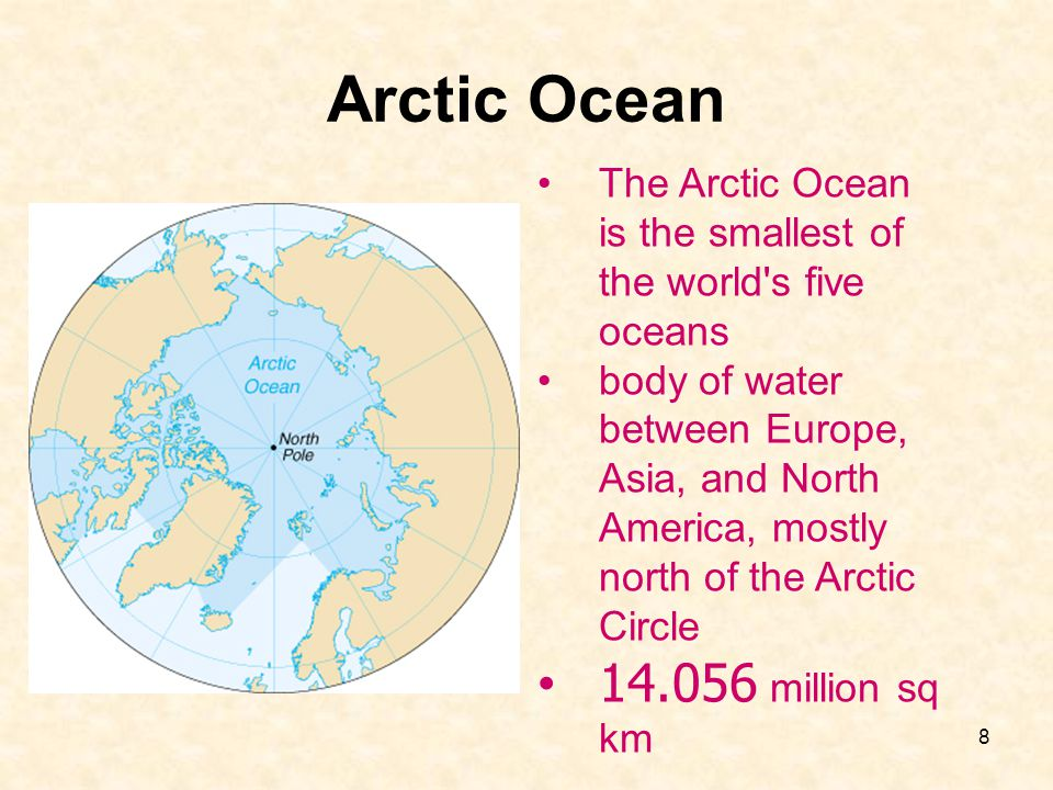 Arctic Ocean 14.056 million sq km