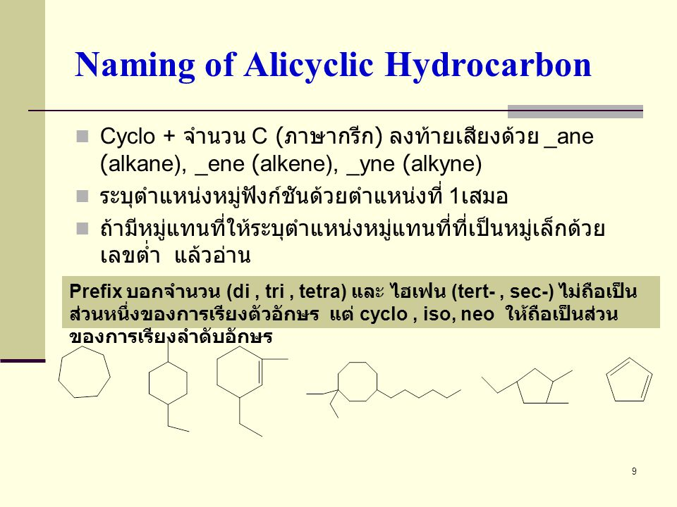 Naming of Alicyclic Hydrocarbon