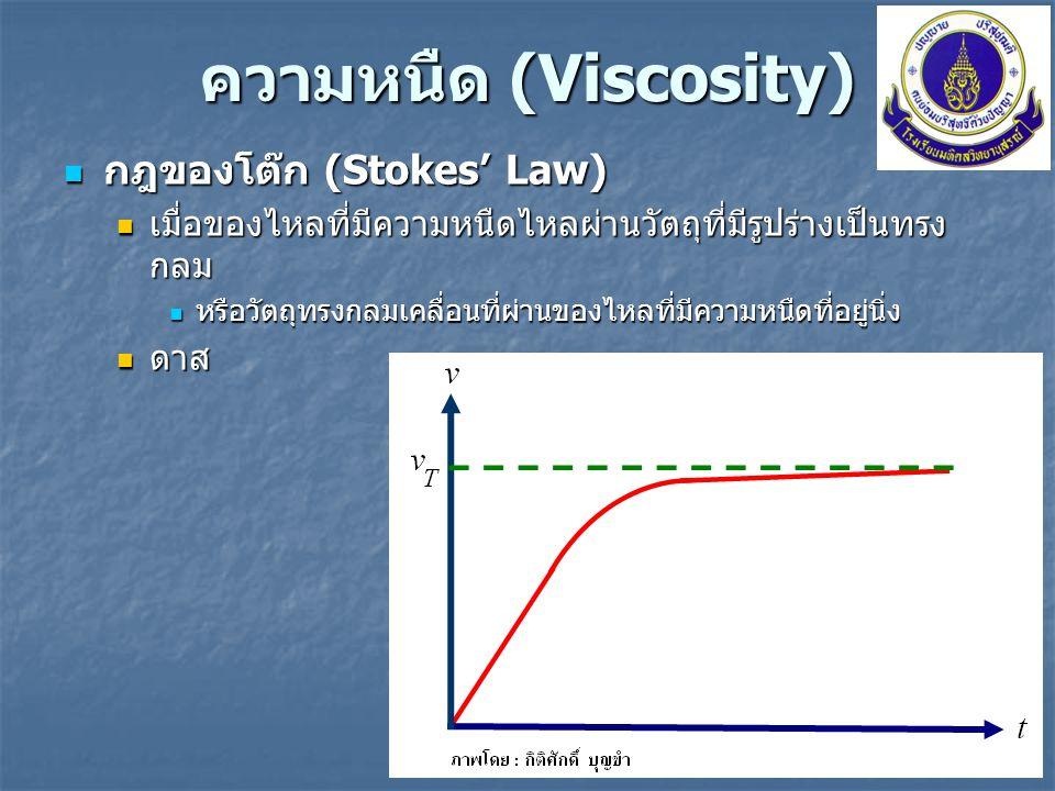 ความหนืด (Viscosity) กฎของโต๊ก (Stokes' Law)
