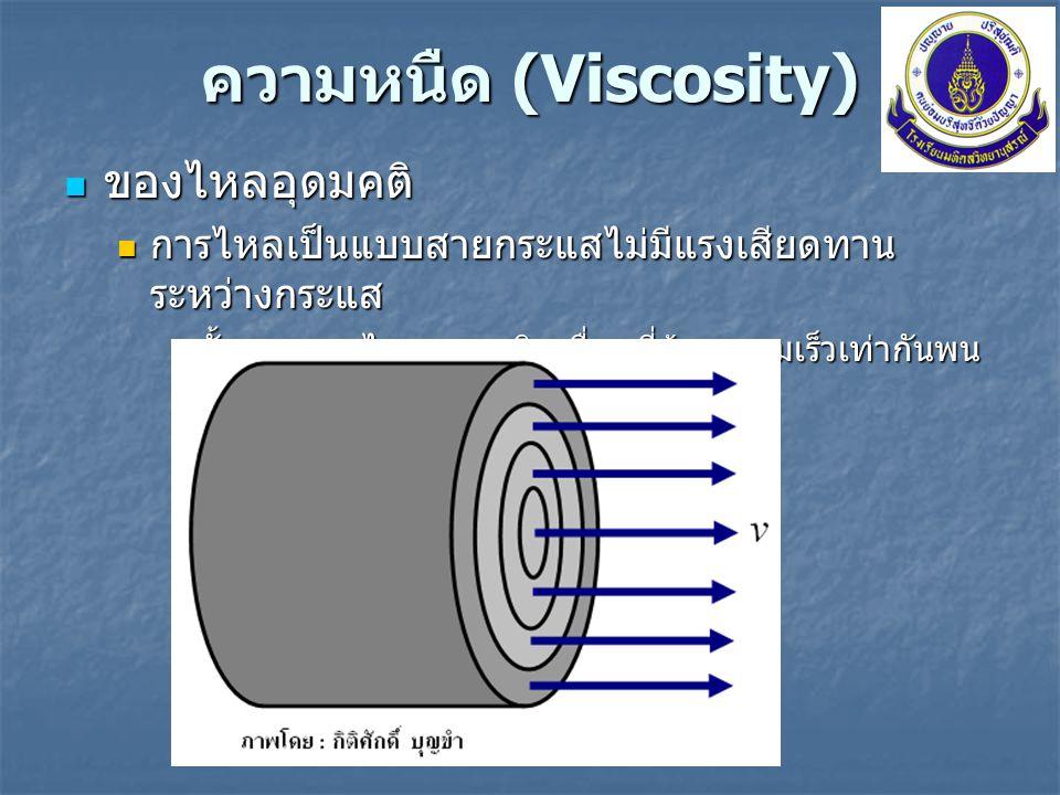 ความหนืด (Viscosity) ของไหลอุดมคติ