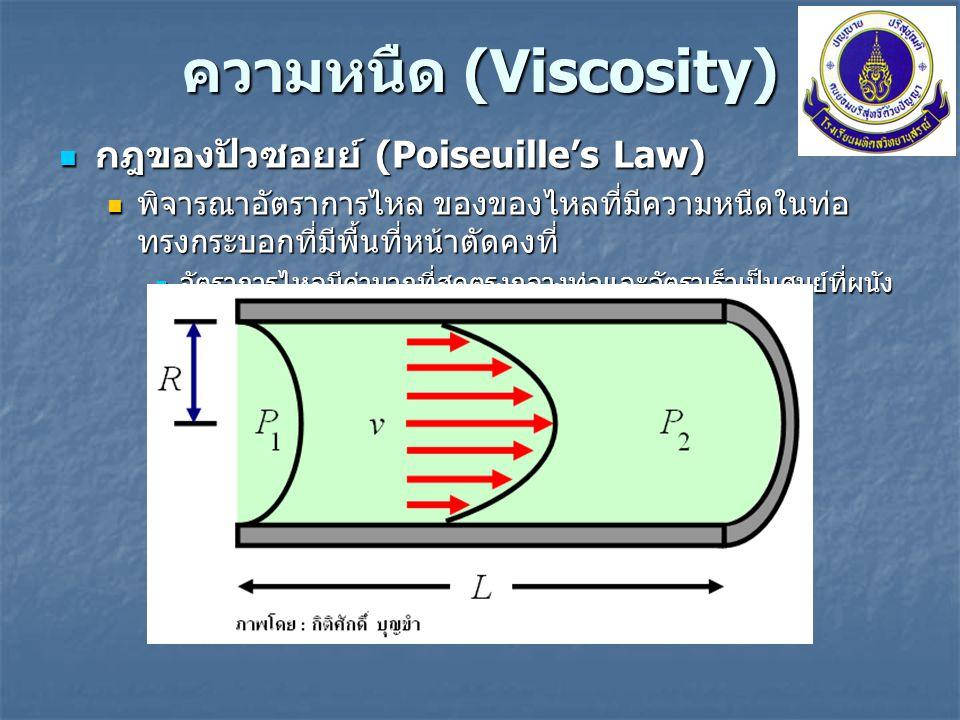 ความหนืด (Viscosity) กฎของปัวซอยย์ (Poiseuille's Law)
