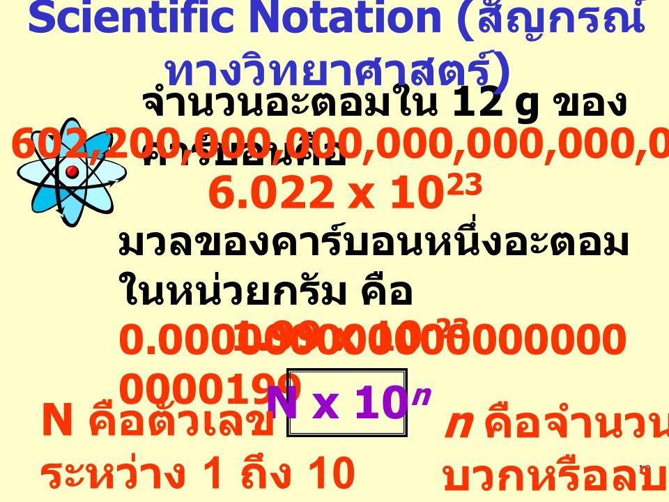 Scientific Notation (สัญกรณ์ทางวิทยาศาสตร์)