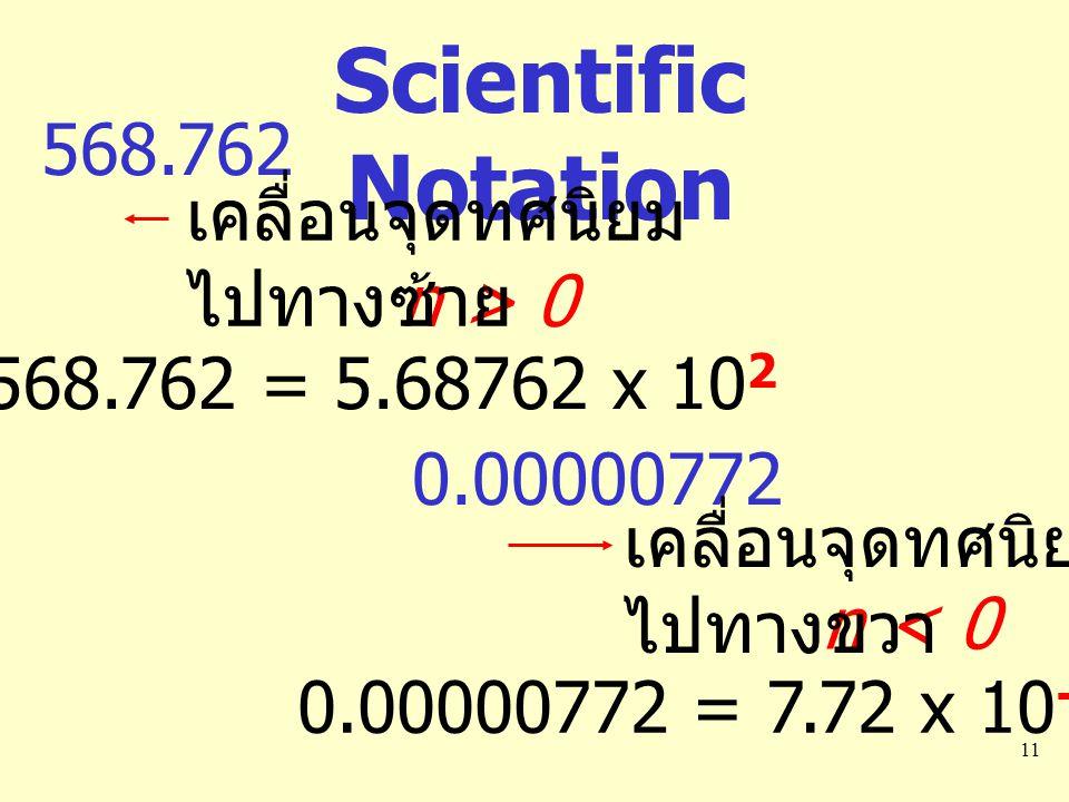 Scientific Notation 568.762 เคลื่อนจุดทศนิยม ไปทางซ้าย n > 0