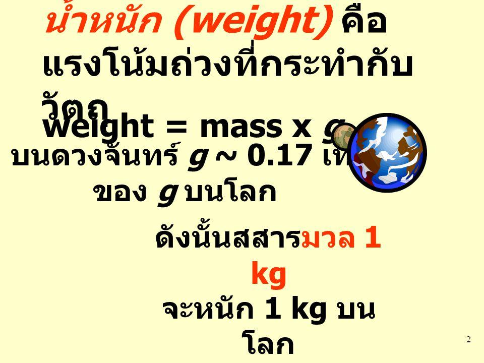น้ำหนัก (weight) คือ แรงโน้มถ่วงที่กระทำกับวัตถุ