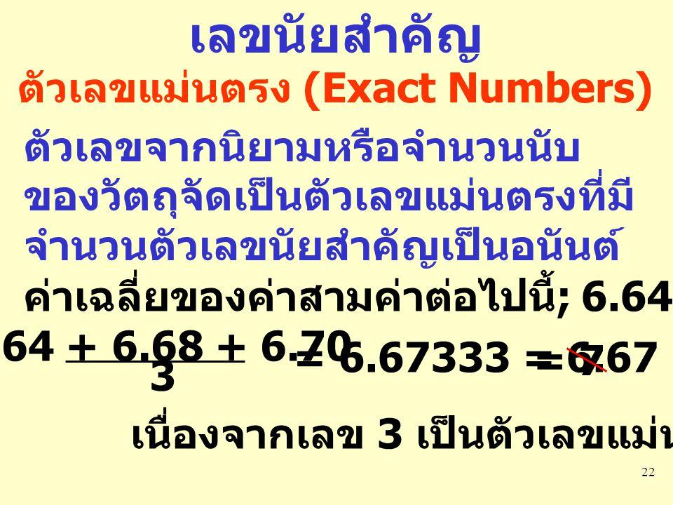 เลขนัยสำคัญ ตัวเลขแม่นตรง (Exact Numbers)