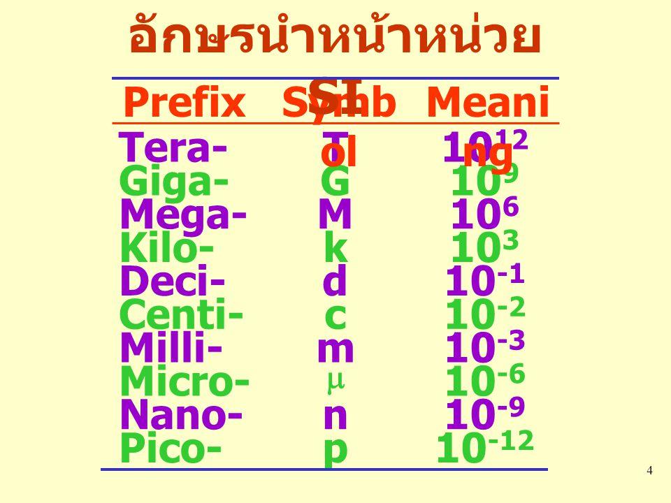 อักษรนำหน้าหน่วย SI Prefix Symbol Meaning Tera- T 1012 Giga- G 109