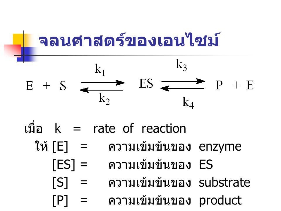 จลนศาสตร์ของเอนไซม์ เมื่อ k = rate of reaction