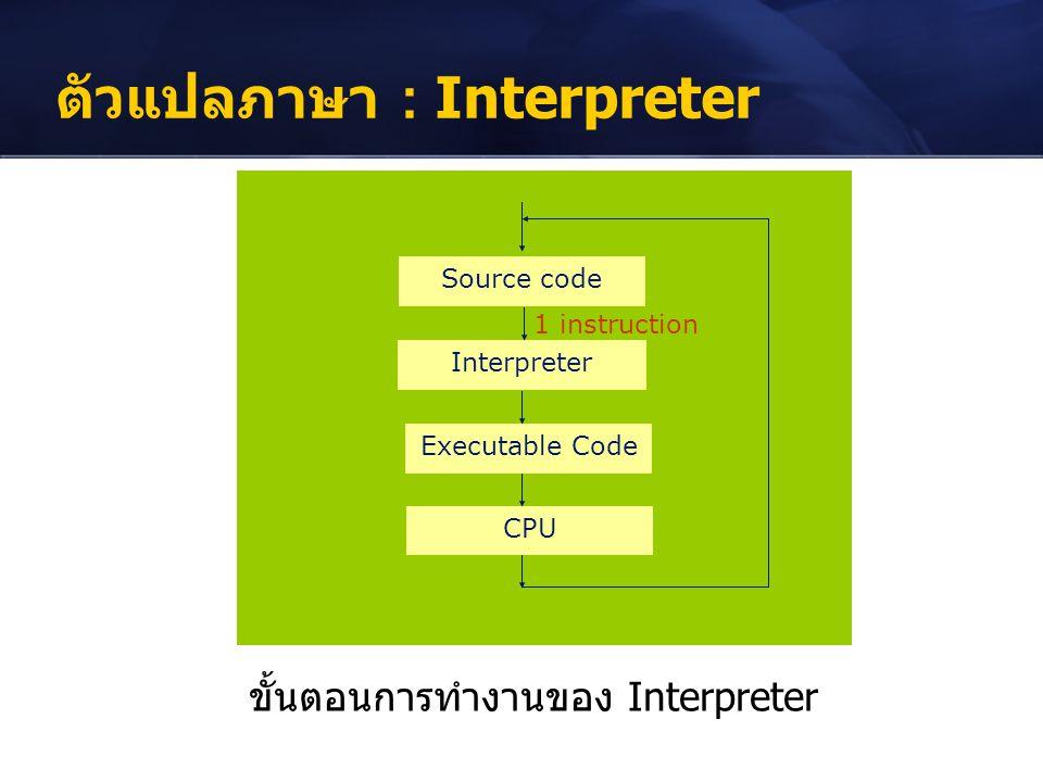 ตัวแปลภาษา : Interpreter