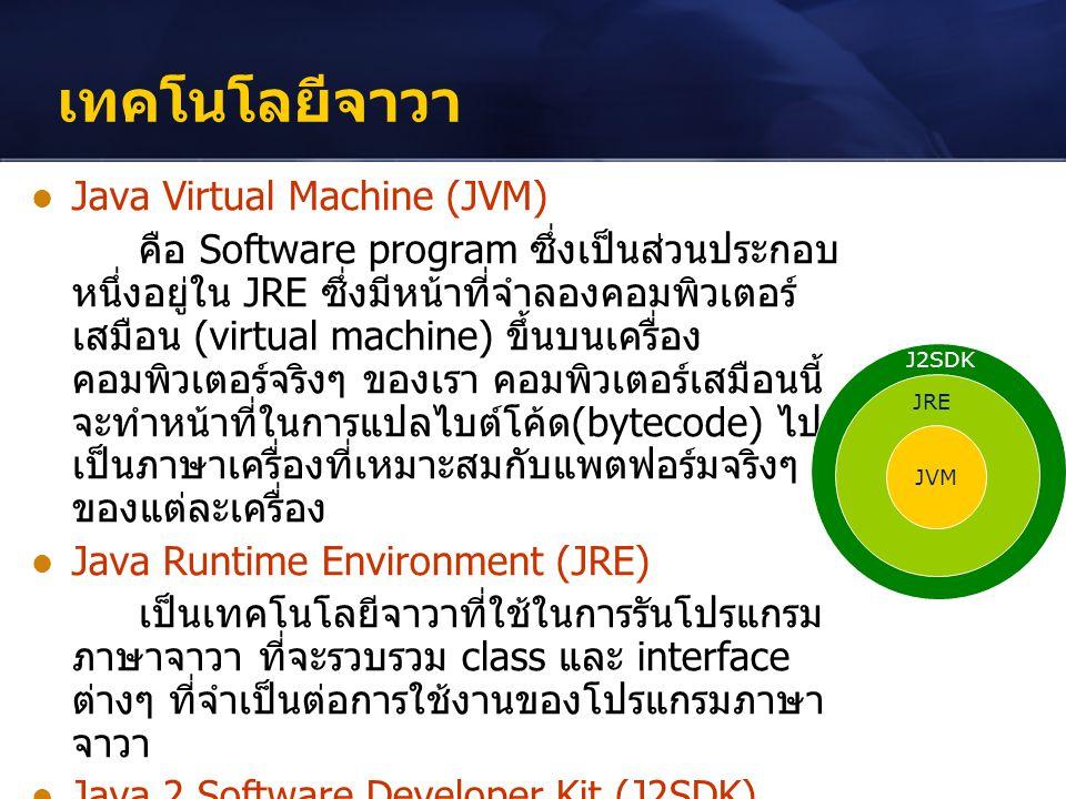 เทคโนโลยีจาวา Java Virtual Machine (JVM)