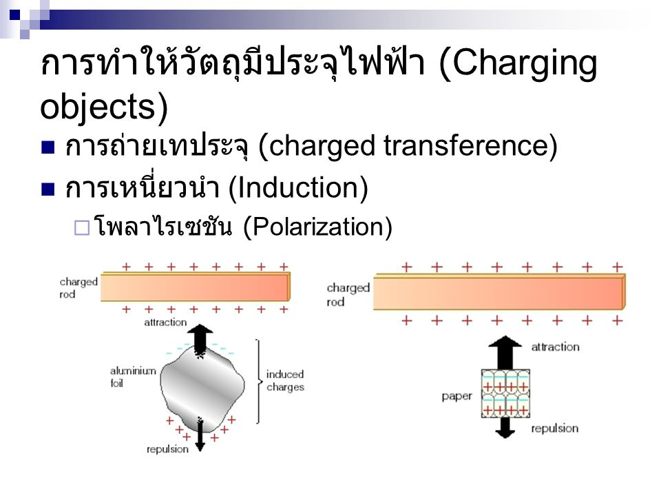 การทำให้วัตถุมีประจุไฟฟ้า (Charging objects)