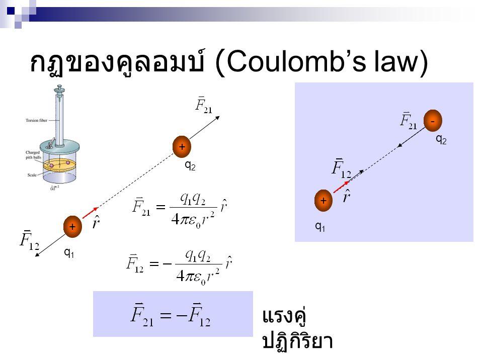 กฏของคูลอมบ์ (Coulomb's law)