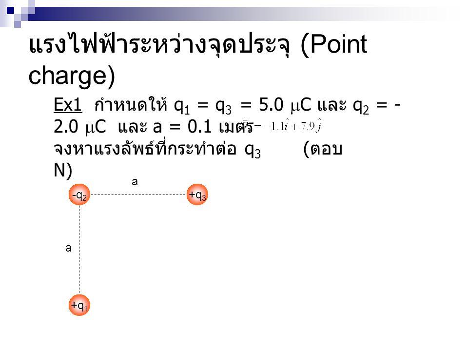 แรงไฟฟ้าระหว่างจุดประจุ (Point charge)