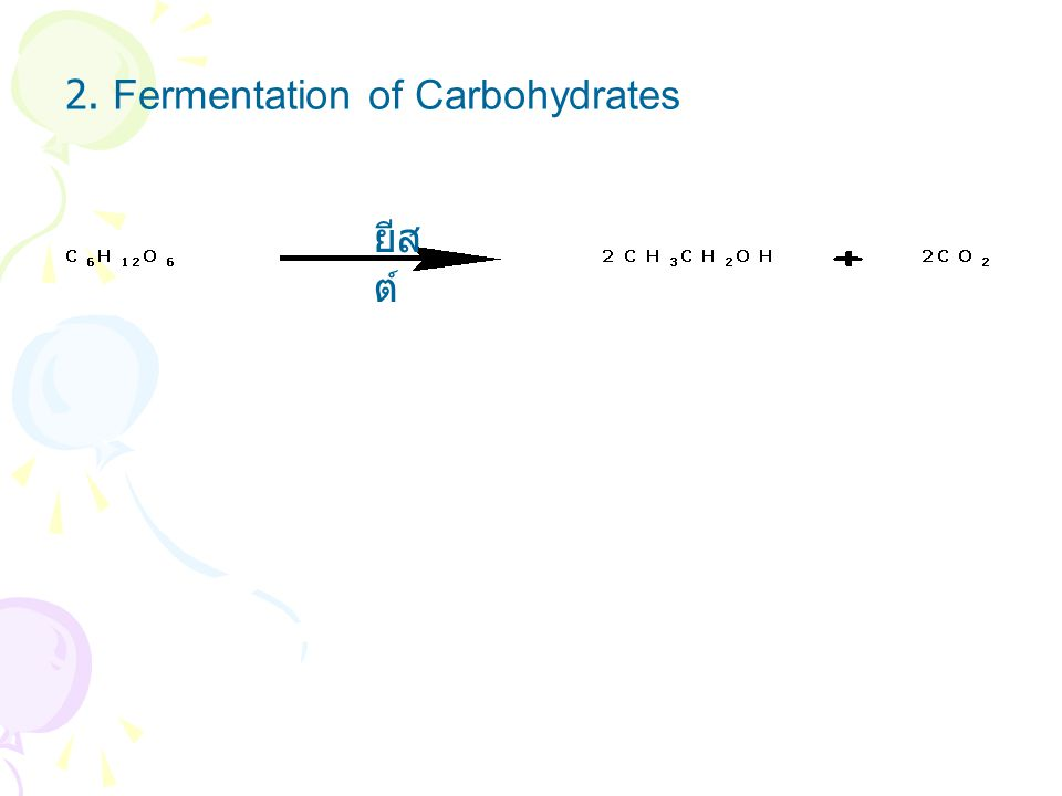 2. Fermentation of Carbohydrates