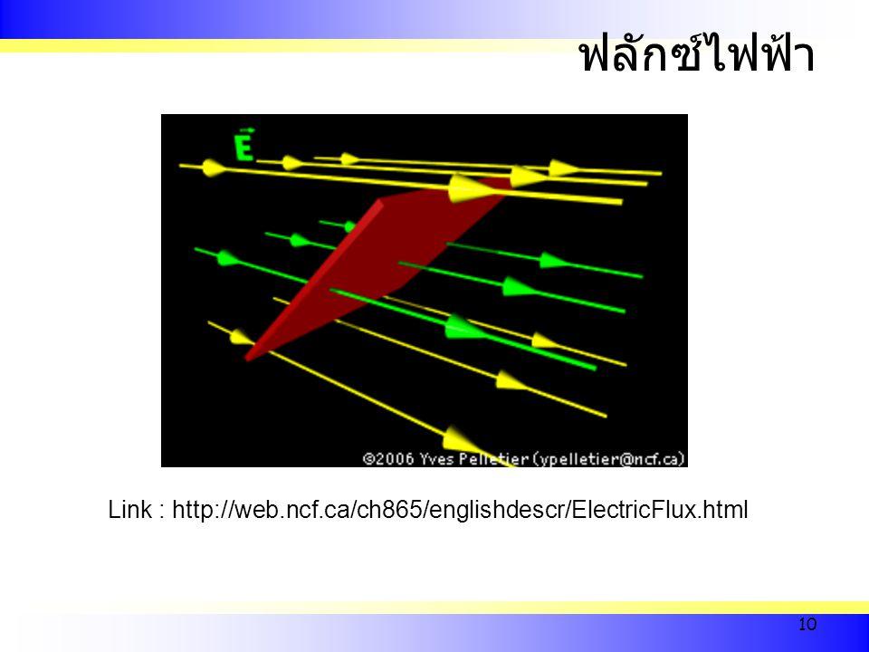 ฟลักซ์ไฟฟ้า Link : http://web.ncf.ca/ch865/englishdescr/ElectricFlux.html