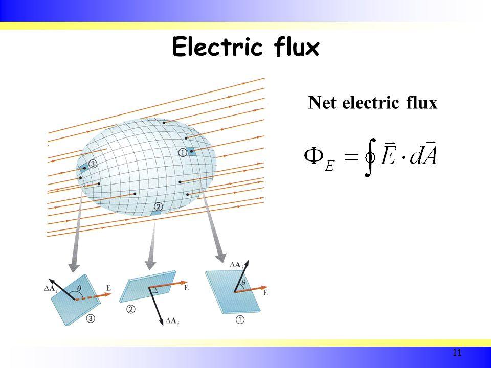 Electric flux Net electric flux