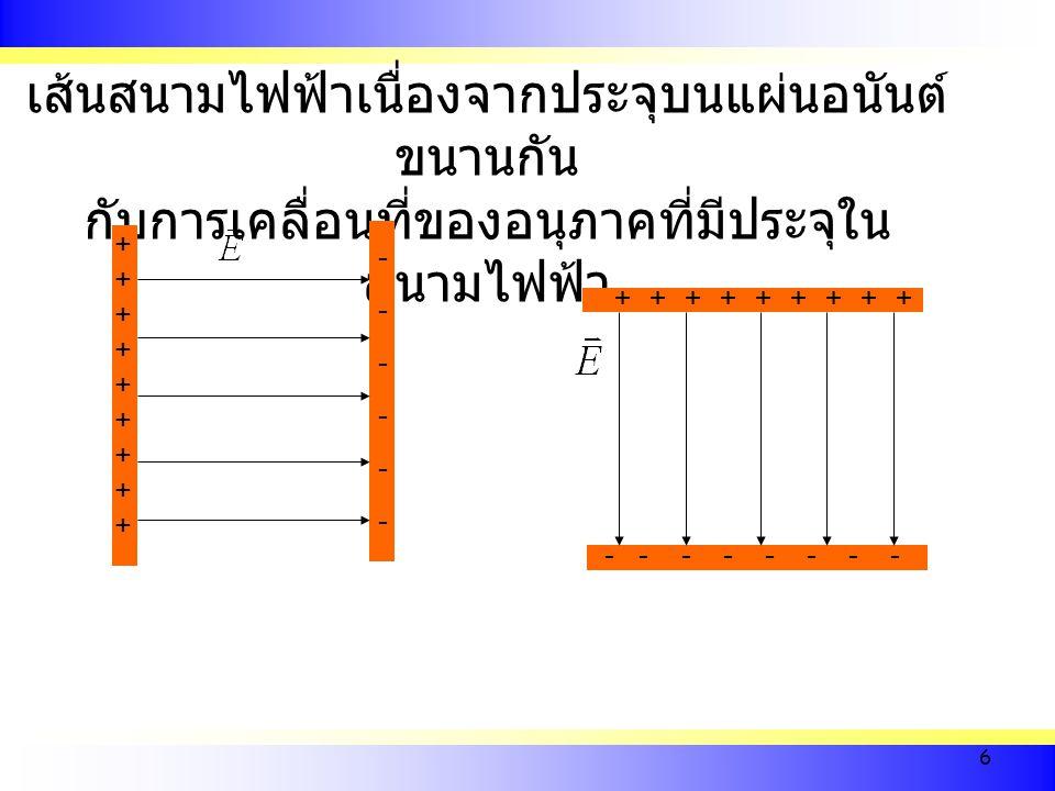 เส้นสนามไฟฟ้าเนื่องจากประจุบนแผ่นอนันต์ขนานกัน กับการเคลื่อนที่ของอนุภาคที่มีประจุในสนามไฟฟ้า
