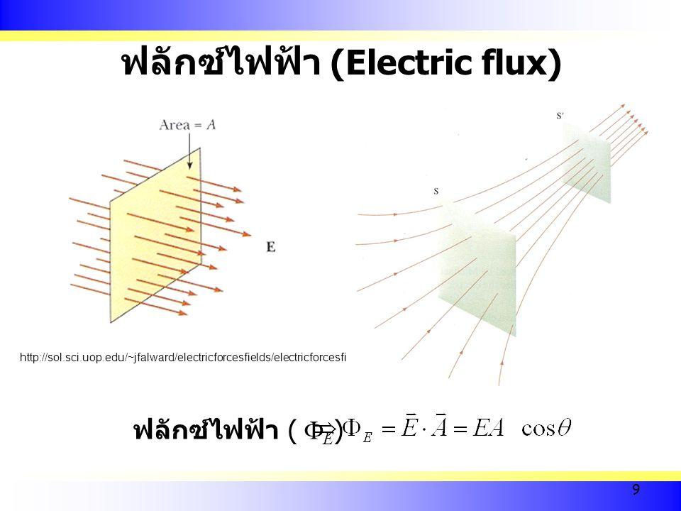 ฟลักซ์ไฟฟ้า (Electric flux)