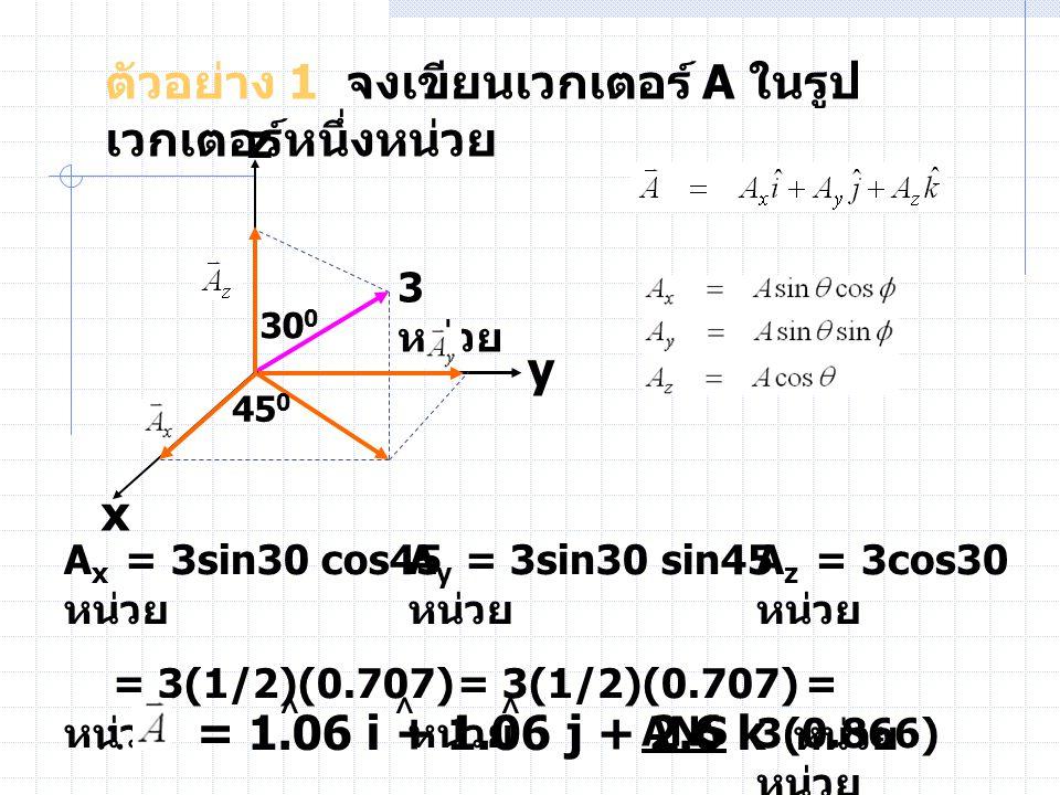 ตัวอย่าง 1 จงเขียนเวกเตอร์ A ในรูปเวกเตอร์หนึ่งหน่วย z