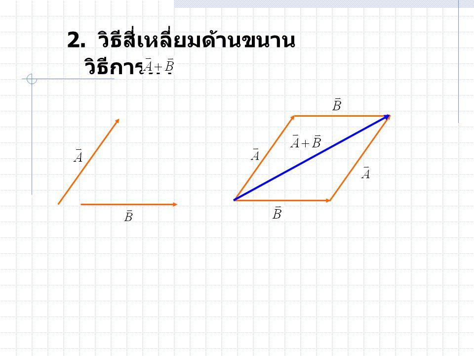 2. วิธีสี่เหลี่ยมด้านขนาน