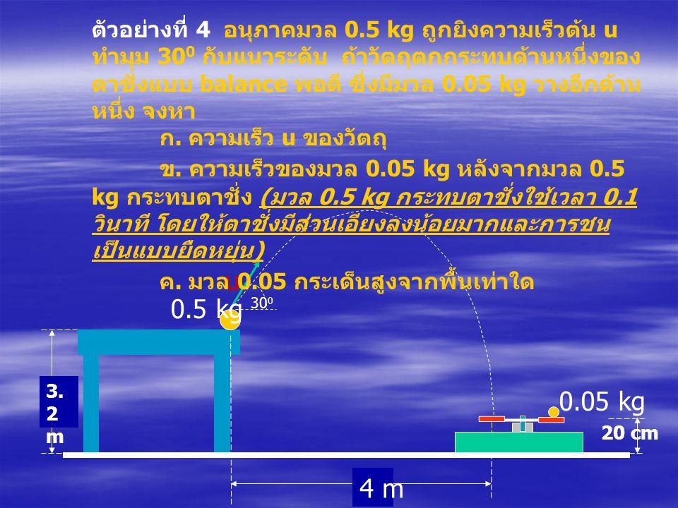 ค. มวล 0.05 กระเด็นสูงจากพื้นเท่าใด