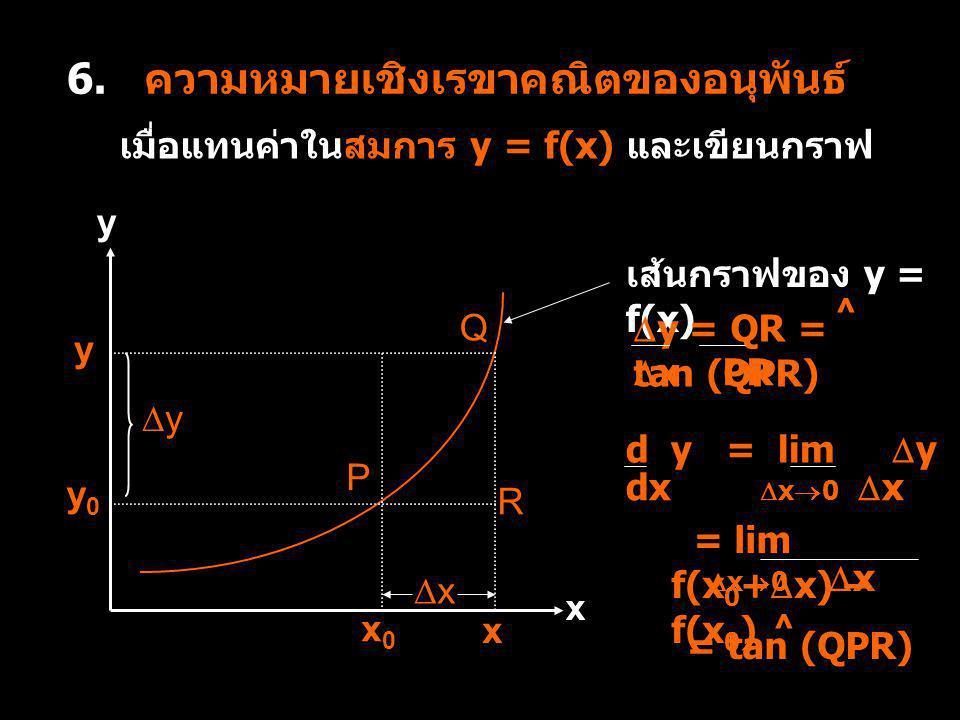 6. ความหมายเชิงเรขาคณิตของอนุพันธ์