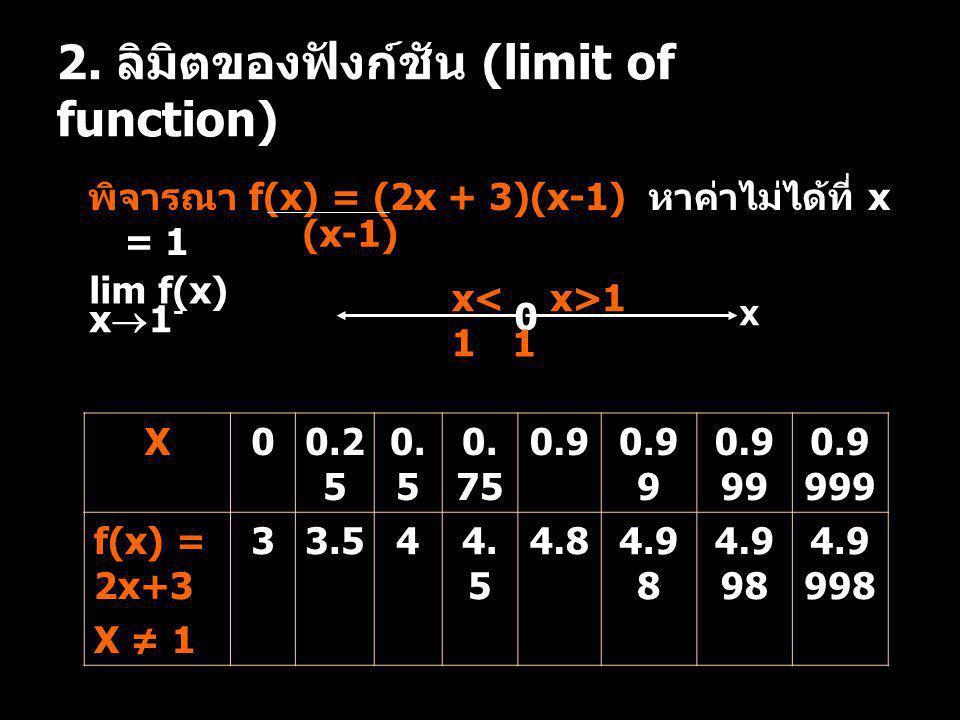 2. ลิมิตของฟังก์ชัน (limit of function)