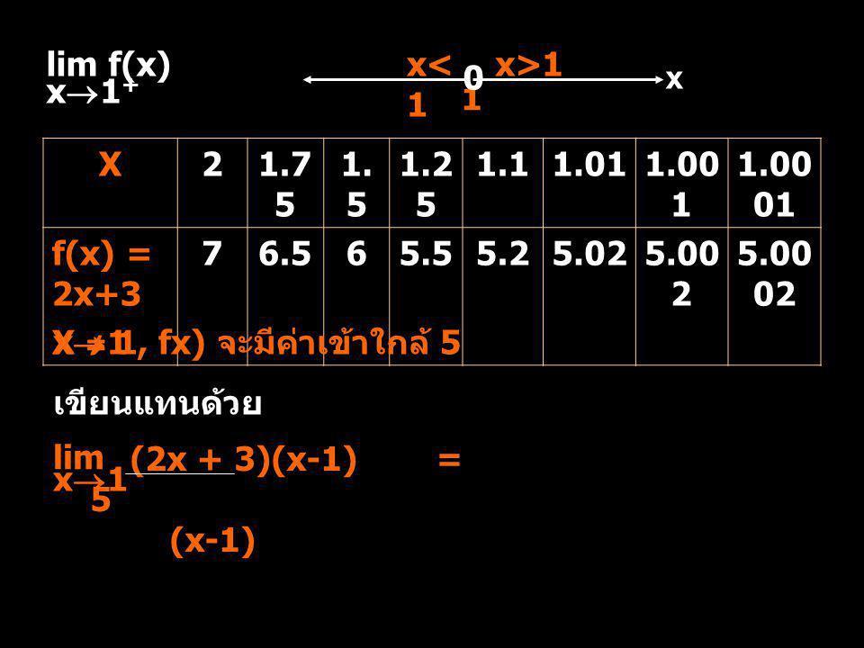 lim f(x) x<1. x>1. x. x1+ 1. X. 2. 1.75. 1.5. 1.25. 1.1. 1.01. 1.001. 1.0001. f(x) = 2x+3.