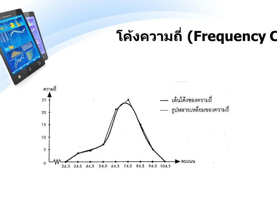โค้งความถี่ (Frequency Curves)