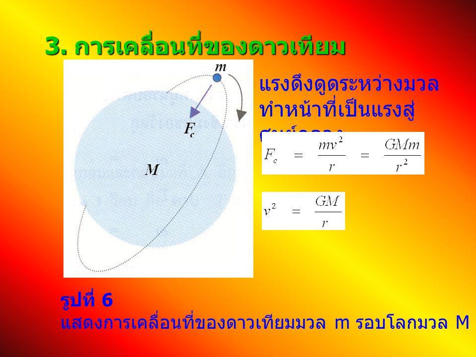 3. การเคลื่อนที่ของดาวเทียม