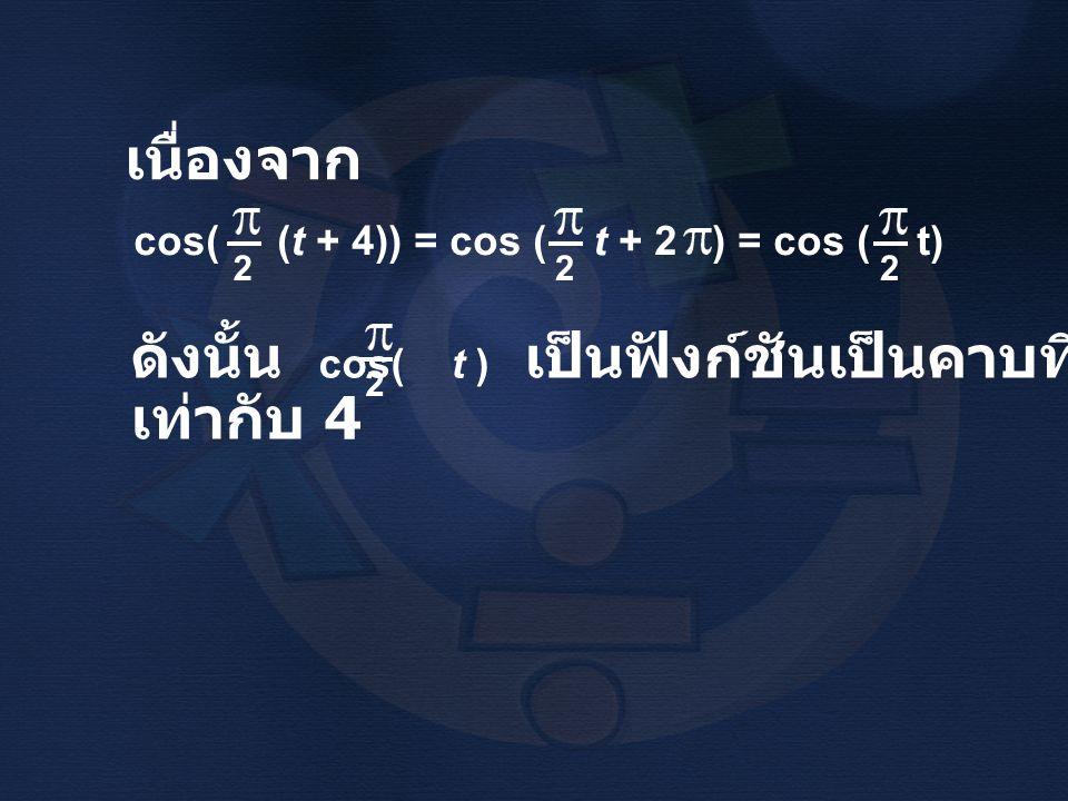 ดังนั้น cos( t ) เป็นฟังก์ชันเป็นคาบที่คาบ เท่ากับ 4
