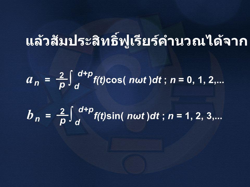 ∫ ∫ แล้วสัมประสิทธิ์ฟูเรียร์คำนวณได้จาก
