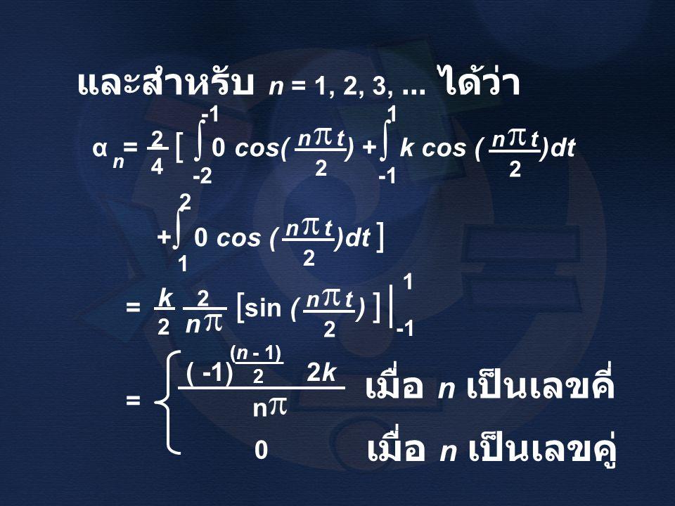 ∫ ∫ และสำหรับ n = 1, 2, 3, ... ได้ว่า เมื่อ n เป็นเลขคี่
