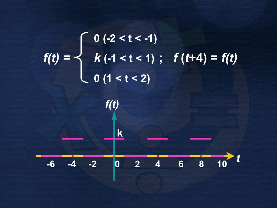 f(t) = ; f (t+4) = f(t) k (-1 < t < 1) 0 (-2 < t < -1)