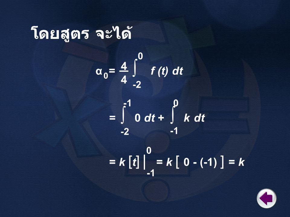 ∫ ∫ โดยสูตร จะได้ 4 α = f (t) dt = 0 dt + k dt