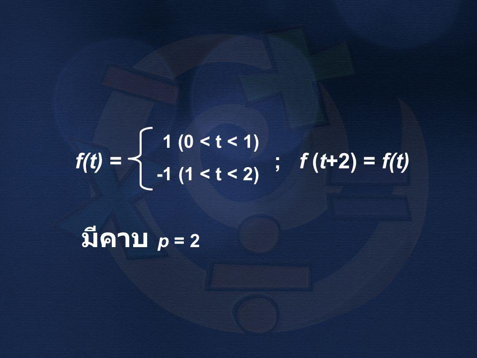 มีคาบ p = 2 f(t) = ; f (t+2) = f(t) 1 (0 < t < 1)