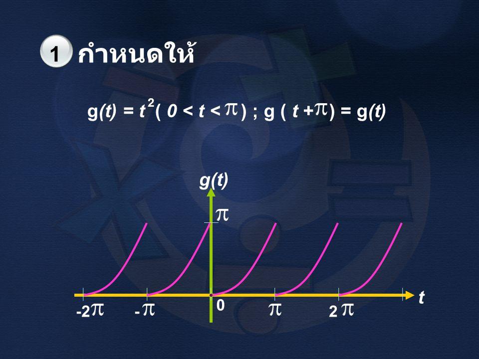 กำหนดให้ 1 g(t) = t ( 0 < t < ) ; g ( t + ) = g(t) g(t) t -2 - 2