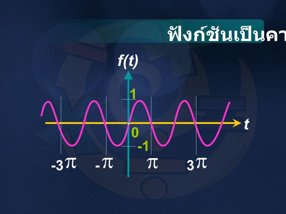 ฟังก์ชันเป็นคาบ f(t) 1 t -1 -3 - 3