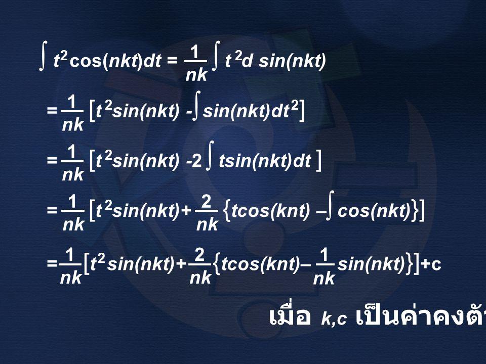 ∫ เมื่อ k,c เป็นค่าคงตัว 1 t cos(nkt)dt = t d sin(nkt) nk